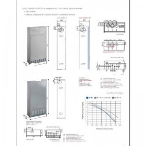 Box Da Incasso Per Caldaia Ferroli Bluehelix Pro S 27 C