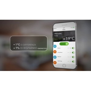 Scheda Wi Fi Interfaccia Hitachi Per Controllo Climatizzatori Serie Hi-kumo Spx-wfg01 Online Controller